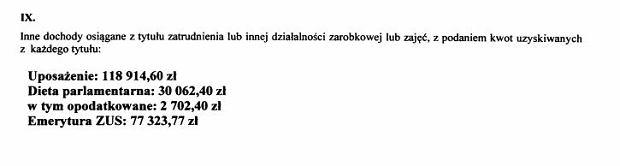 Fragment oświadczenia majątkowego Jarosława Kaczyńskiego
