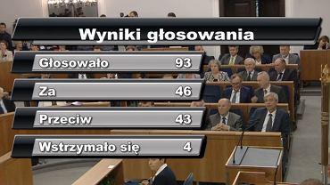 Wyniki głosowania ws. in vitro