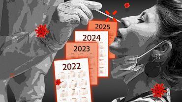 Koronawirus. Przyszłość po pandemii
