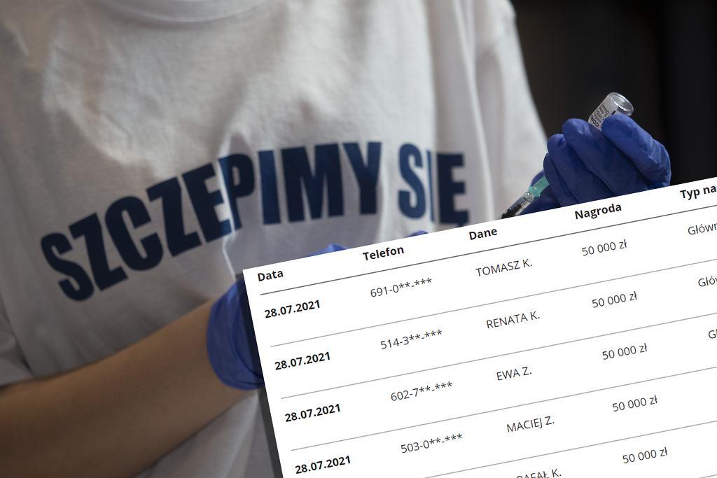 Wyniki losowania tygodniowego z 28 lipca w loterii szczepionkowej
