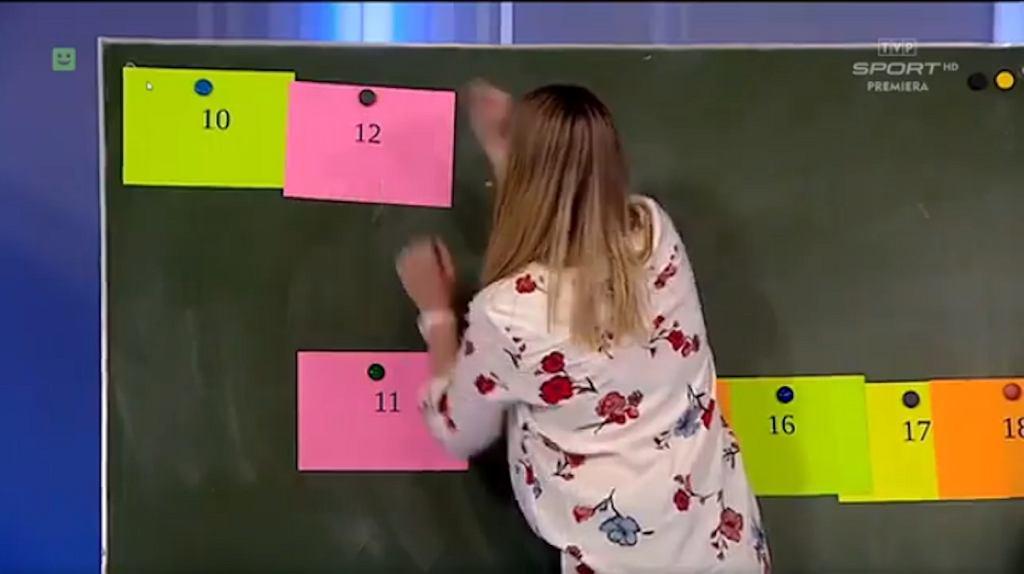 'Szkoła z TVP'. Lekcja matematyki, podczas której wyjaśniano, czym są liczby parzyste.