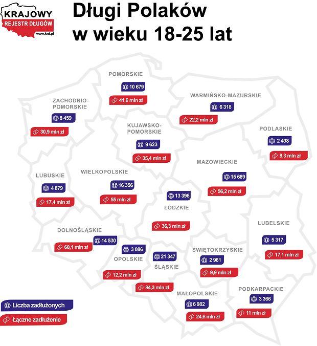 Długi Polaków w wieku 18-25 lat