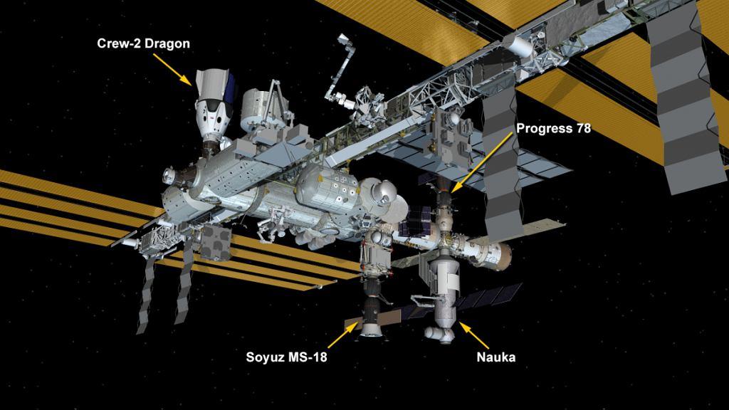 Statki Sojuz, Progress i Dragon podłączone do ISS. Na grafice pokazany jest też moduł Nauka