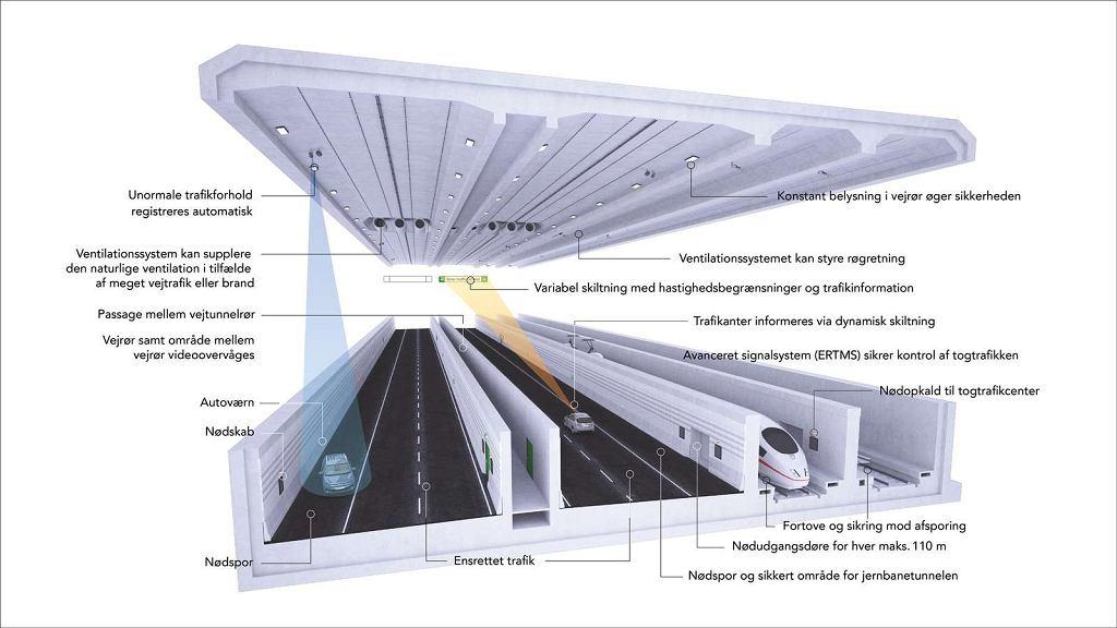 Niemiecko-duński tunel zostanie ułożony z zatopionych na dnie morza prefabrykowanych segmentów