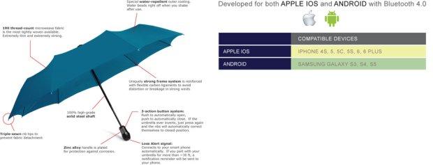 Inteligentny parasol Davek