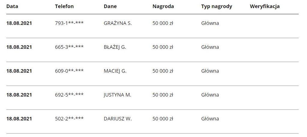 Loteria szczepionkowa wyniki 18.08.2021