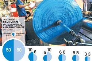 Resort Morawieckiego zaproponuje pakiet ułatwień dla firm
