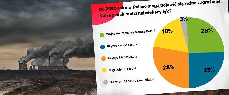 Sondaż. Polacy boją się kryzysu klimatycznego nawet bardziej niż wojny
