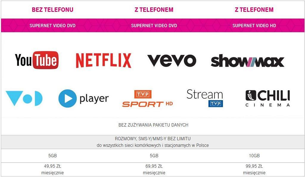 Usługa Supernet Video w T-Mobile