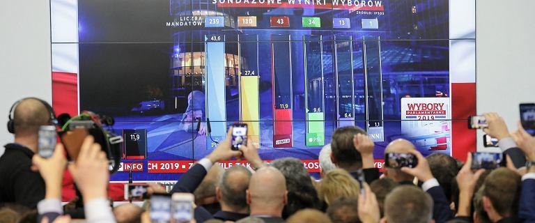 Cząstkowe wyniki wyborów do Senatu. PKW ma dane z 72 proc. komisji