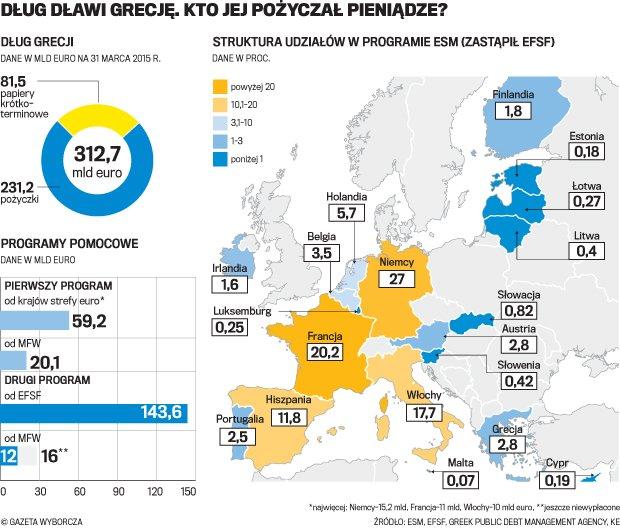 Czy Tsipras odwoła referendum?