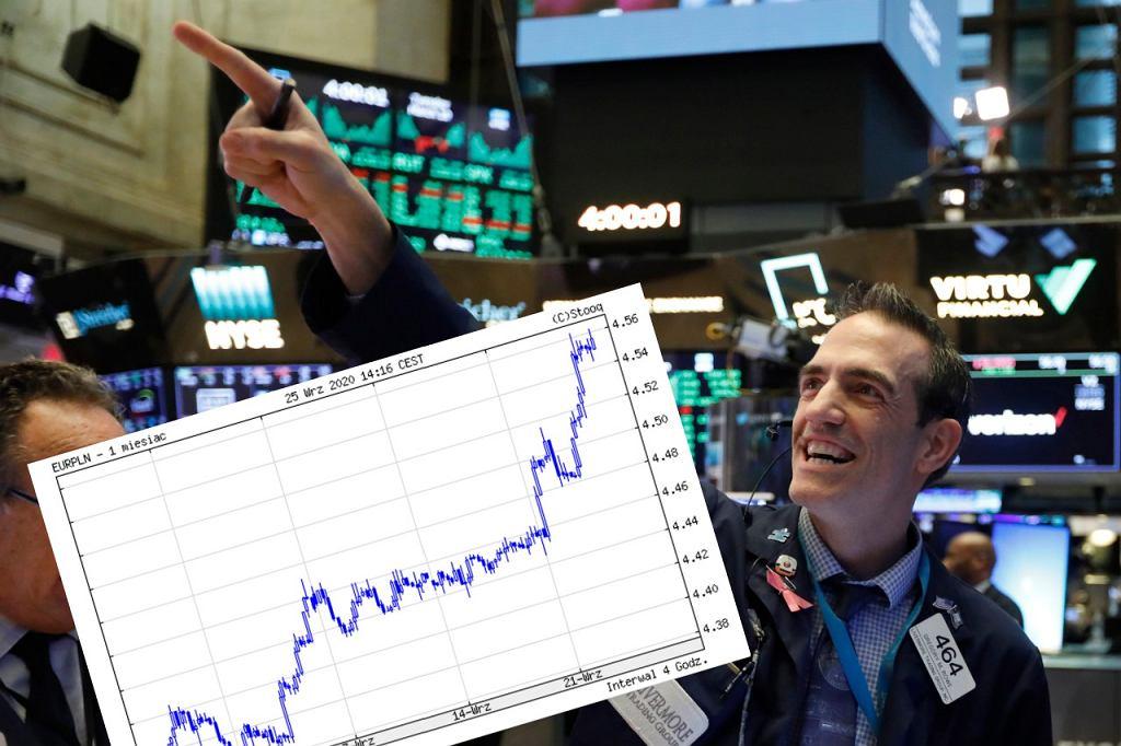 Na rynkach wzrost wartości dolara, osłabienie złotego.