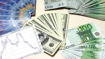 Dolar najtańszy od miesięcy