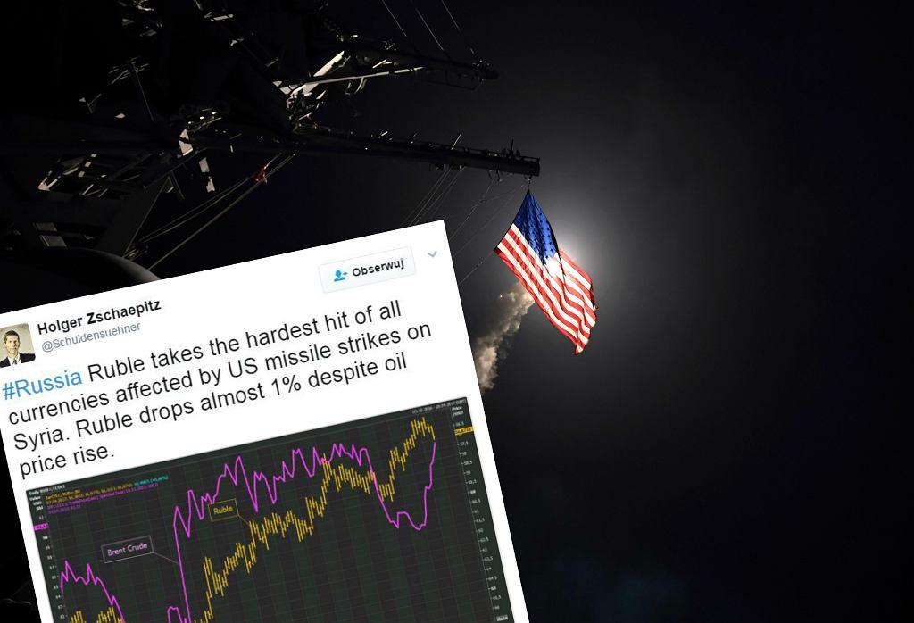 Reakcja rynków na atak USA na bazę lotniczą w Syrii