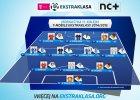 Lech Poznań ma dwóch piłkarzy w jedenastce kolejki ekstraklasy
