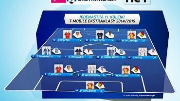 Najlepsza drużyna 11. kolejki ekstraklasy