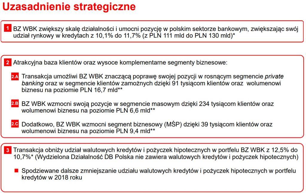 Fragment komunikatu BZ WBK o przejęciu aktywów Deutsche Bank Polska