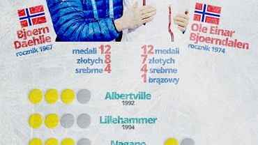 Czy Bjoerndalen zostanie rekordzistą?
