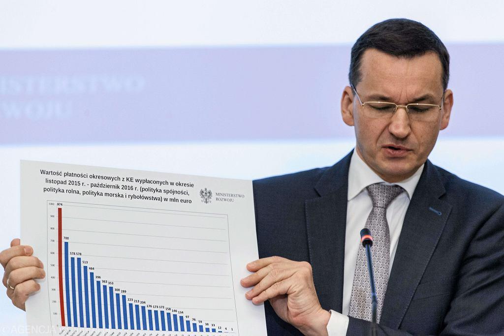 Minister gospodarki Mateusz Morawiecki
