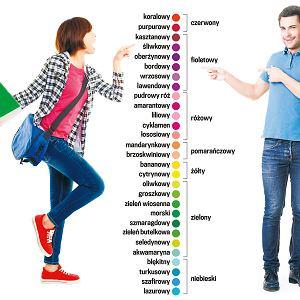 On i ona inaczej postrzegają barwy. 40 procent kobiet rozpoznaje kolory w czterech zamiast, jak większość z nas, w trzech kanałach barwnych. Natomiast 8 procent mężczyzn i 0,5 proc. kobiet cierpi na jedną z odmian ślepoty barw (w tym daltonizm czy tritanopię)