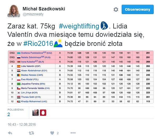 Michał Szadkowski
