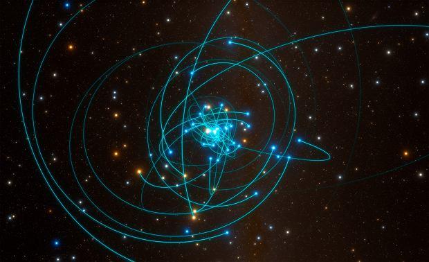 Orbity obiektów obiegających centralną czarną dziurę Sagittarius A*