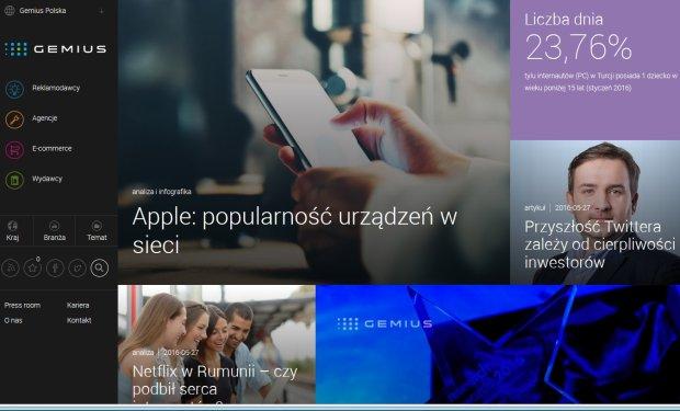Badania internetu wracają do Gemiusa. Zerwana umowa z Gfk Polonia