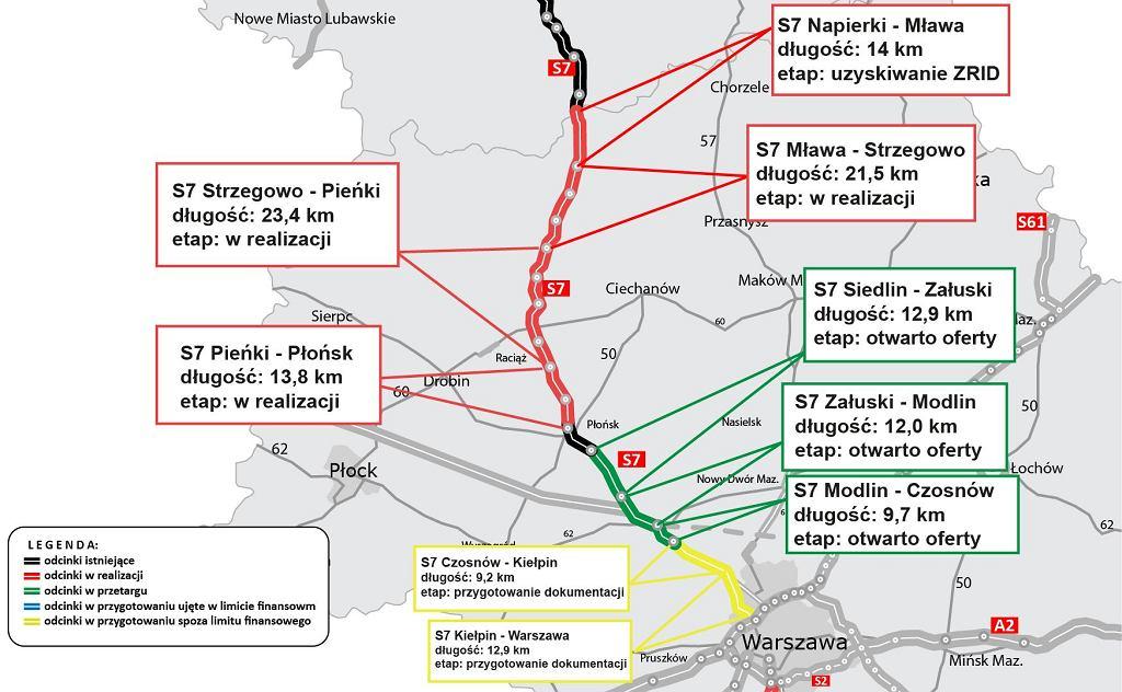 Trasa S7, krajowa siódemka, GDDKiA