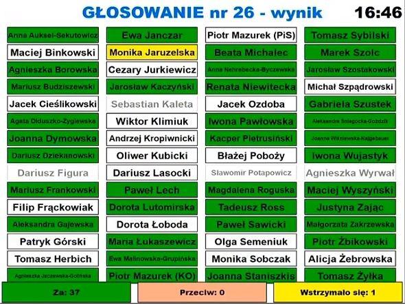 X sesja Rady Warszawy