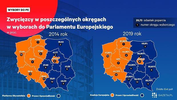 Wybory do europarlamentu 2019. Wyniki procentowe w poszczególnych okręgach w porównaniu do wyników w poprzednich wyborach