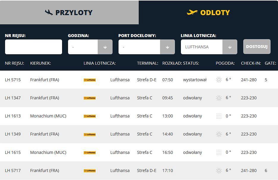 Połączenia Lufthansy z Lotniskiem Chopina