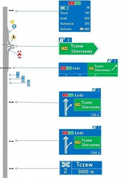 Nowe znaki na drogach szybkiego ruchu