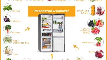 Co przechowywać w lodówce?