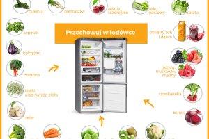 Które produkty przechowywać w lodówce, a które poza nią?