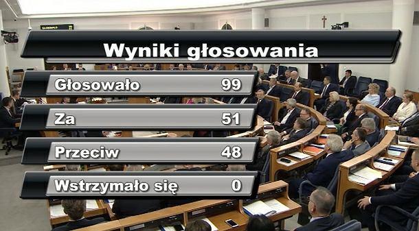 Senat. Wyniki głosowania ws. ustawy kagańcowej