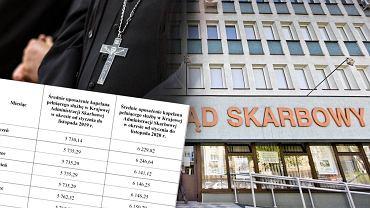 Ile zarabiają kapelani w KAS?