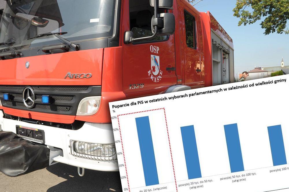 Frekwencja w zamian za wozy strażackie? Akcja MSWiA