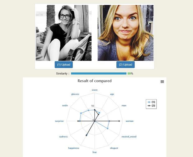 Analiza danych na podstawie zdjęcia twarzy i sylwetki