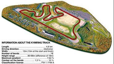 Plan toru F1