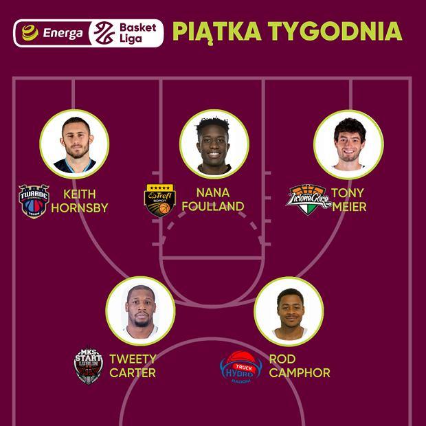 Piątka tygodnia 12. tygodnia Energa Basket Ligi (11-17 grudnia 2019 r.)