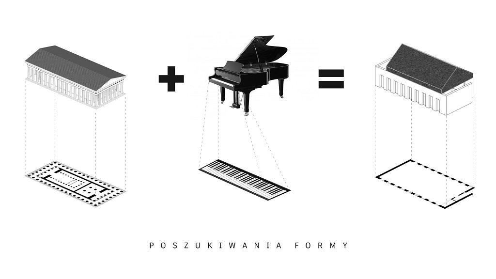 Idea Domu Fortepian
