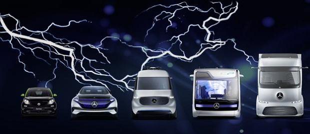 Elektryczne Mercedes