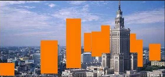 Orange ma problem z reklamami w Warszawie