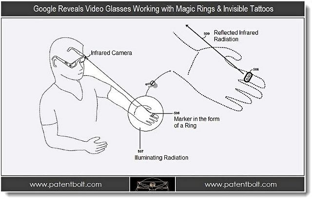 Nowe patenty Google