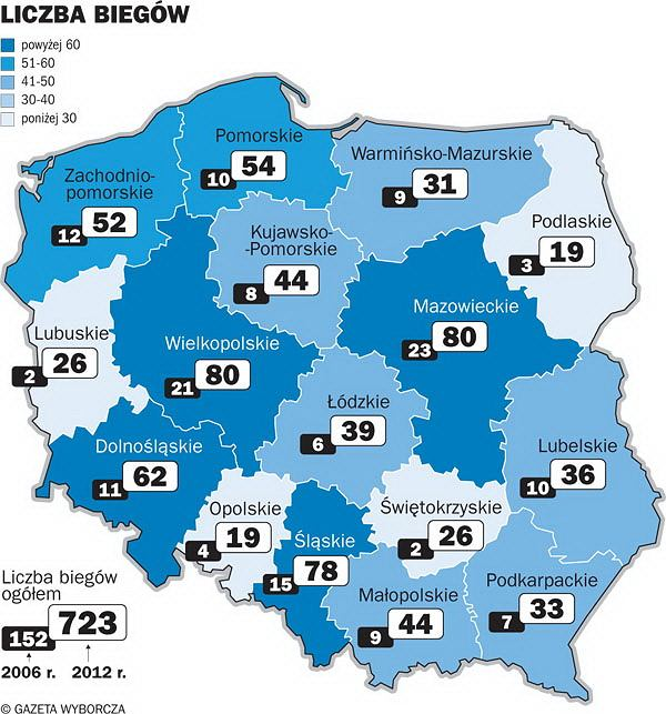 Statystki Polska Biega 2012 - liczba biegów w podziale na województwa