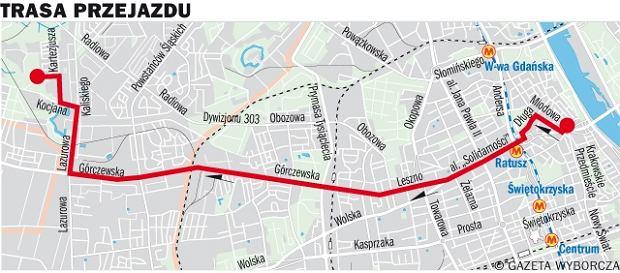 trasa przejazdu 17 października