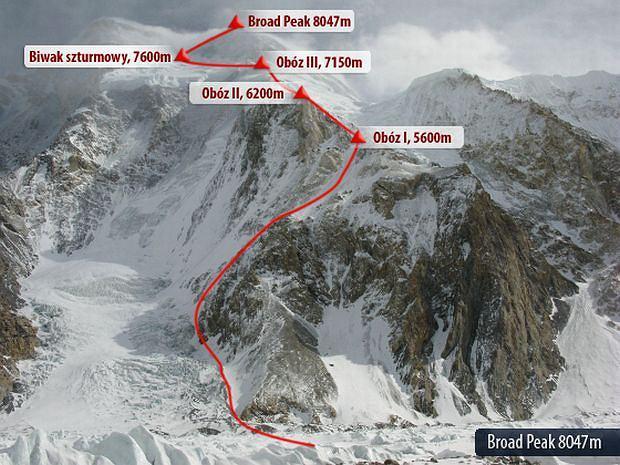 Polski Związek Alpinizmu, Wyprawa na Broad Peak, polski himalaizm zimowy