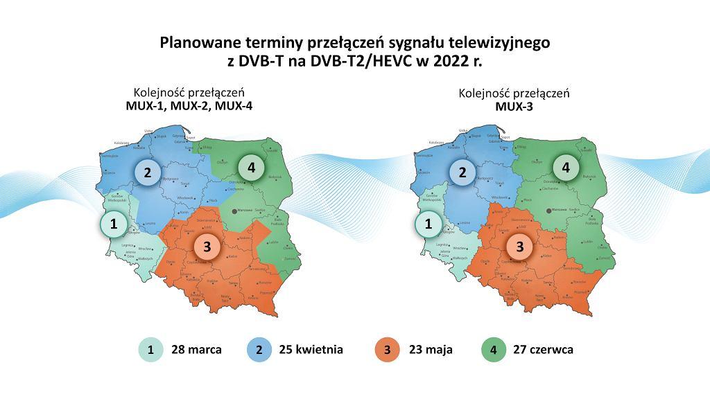 Planowane terminy przełączeń sygnału telewizyjnego z DVB-T na DVB-T2/HEVC