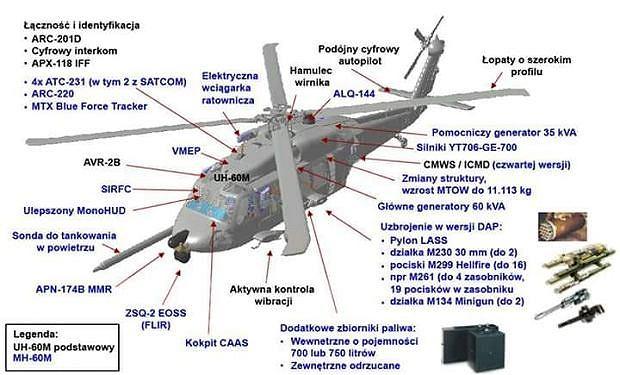Grafika przedstawiająca różne dodatkowe systemy (na niebiesko) montowane na podstawowym wojskowym UH-60M Black Hawk, aby stał się specjalnym HH-60W