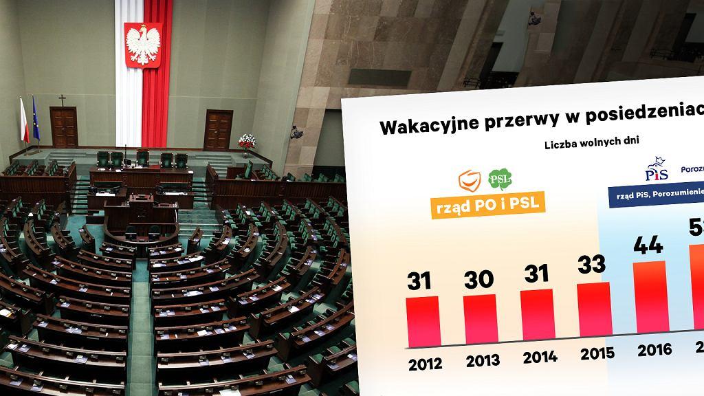Wakacje parlamentarne